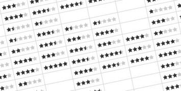 Cannes 2012 : Tableau des étoiles, qui va gagner la Palme ?