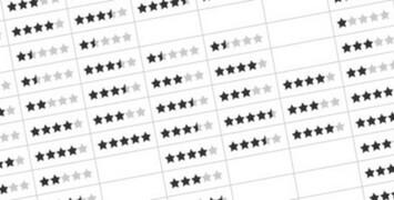 Cannes 2013 : Tableau des étoiles, qui va gagner la Palme ?