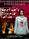 Requiem pour Noriko