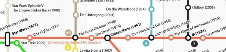 La Movie Map